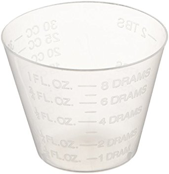 Poly Measuring Cups